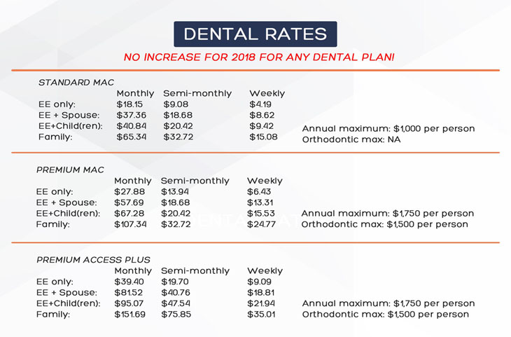 Dental image rates semimonthly monthly weekly web