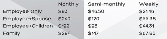 Medical semi monthy monthly and weekly rates