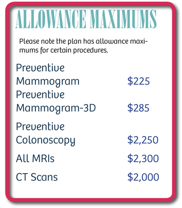 2019 allowance graphic