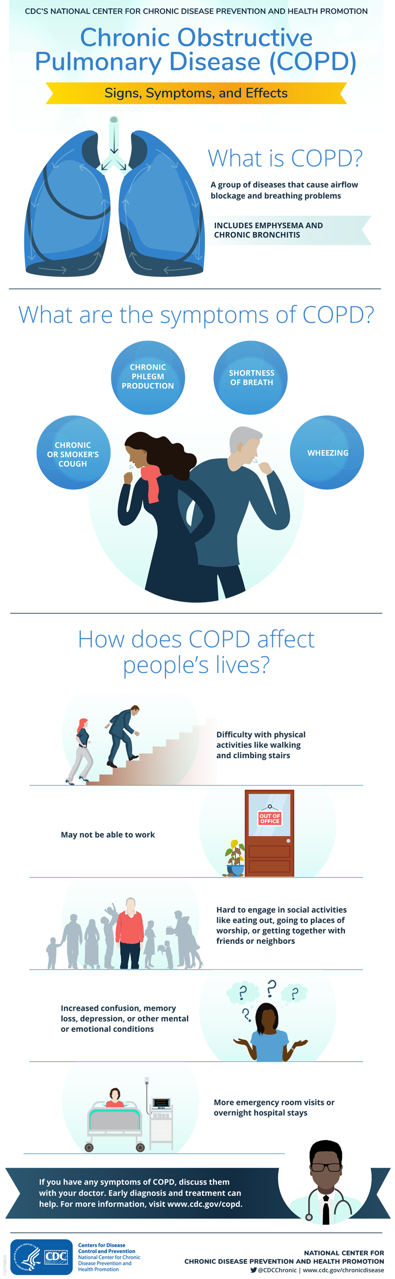 COPD Awareness Graphics h