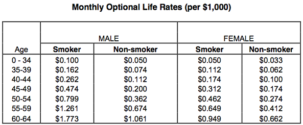 Canada optional life rates 17