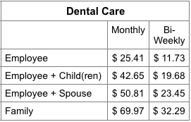 2018 Mohawk Canada Dental Rates 12 20 17