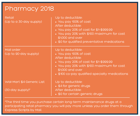 pharmacy graphic 2018 4 1 18